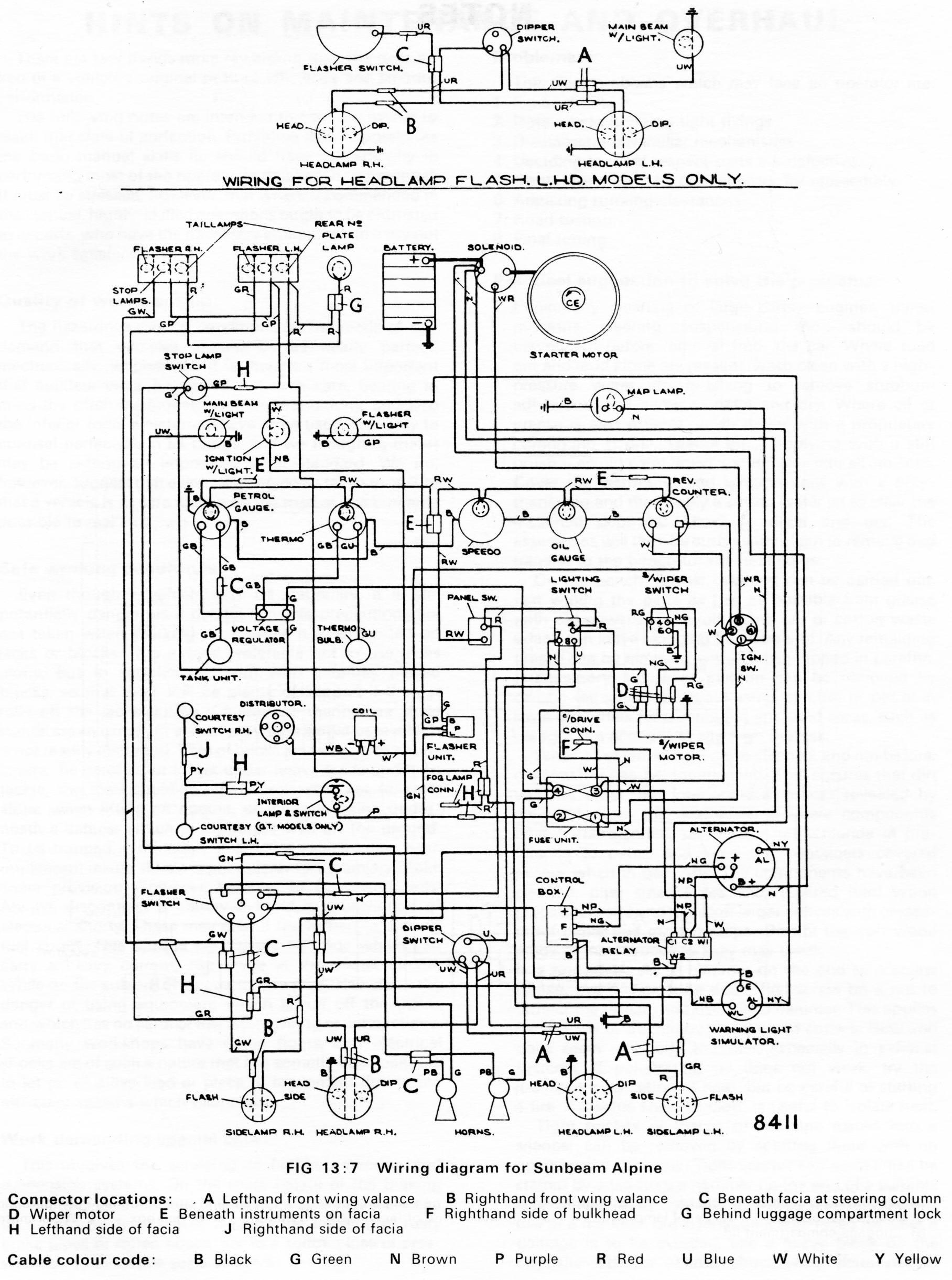 Schematic Diagram 7400