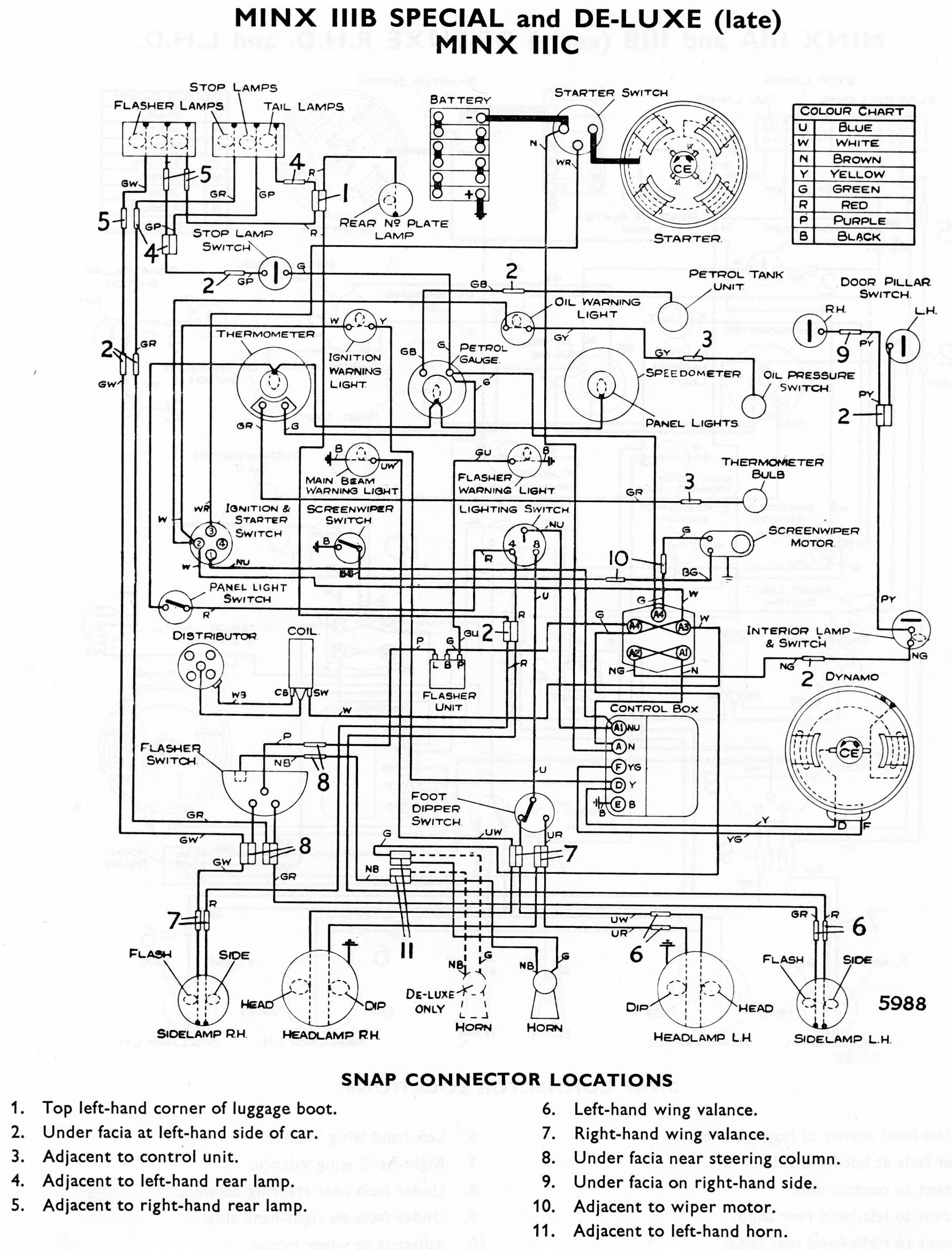 Husky Trailer Wiring Diagram