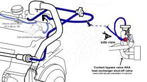 A couple of Saab 95 Vacuum Line Diagrams  Saab 95
