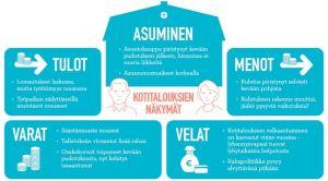 Säästöpankilta koronavuoden hyvät uutiset: Suomen talous supistuu oletettua vähemmän, kotien rahatilanne hyvä ja talletusmäärät kasvussa