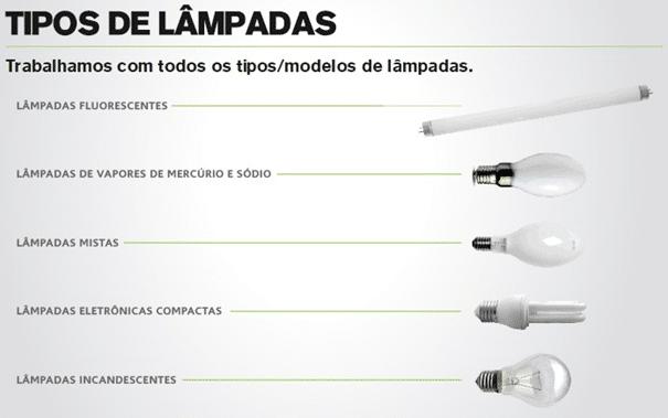 tipos de lampadas existentes