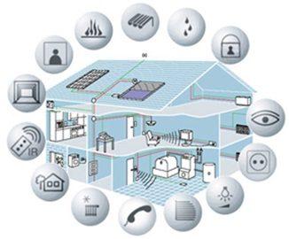 Conheça os beneficios da automação residencial