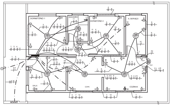 Passar condutores nos eletrodutos