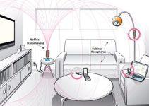Conheça o Conceito de Eletricidade Sem Fio: WiTricity