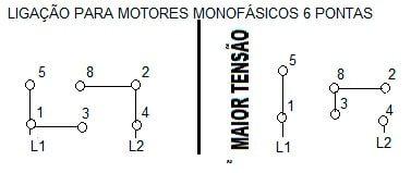 Ligação-para-motor-monofásico