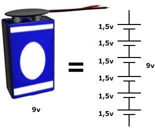 associação circuito série - diagrama