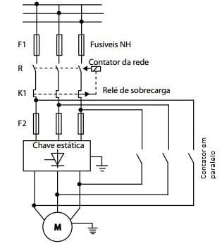 Diagrama de ligação da chave do soft start
