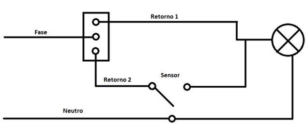 Diagrama-de-instalação-sensor-de-presença