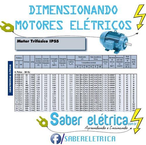 Tabela para dimensionar motor trifásico