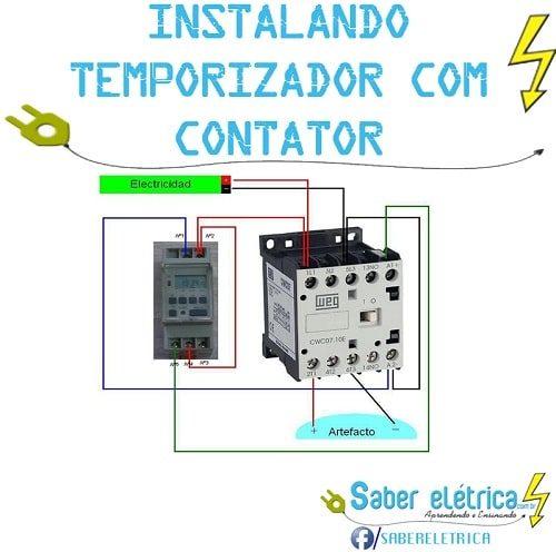 Saiba como funciona o contator e como instalar um temporizador