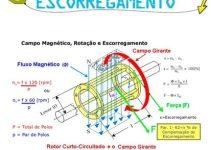Como Calcular a Velocidade do Motor Elétrico: Escorregamento