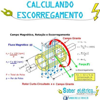 calcular-velocidade-motor-eletrico