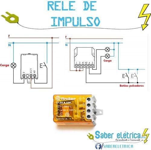 como fazer a instalação do relé de impulso