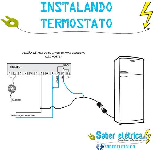 Como instalar termostato em uma geladeira for Clases de termostatos