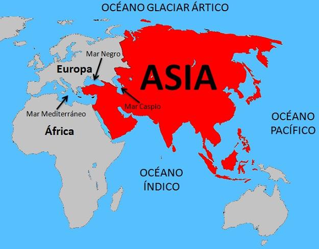 Límites de Asia