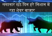 share market sensex