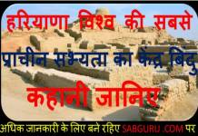 haryana-is-the-focal-point-of-the-oldest-civilization-in-the-world-ram-bilas-sharma