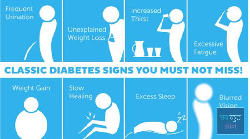 diabetes-upchar-8
