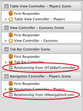 View controller relationships in outline of Storyboard editor