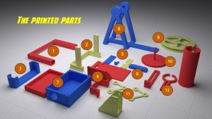 Full set of printed parts