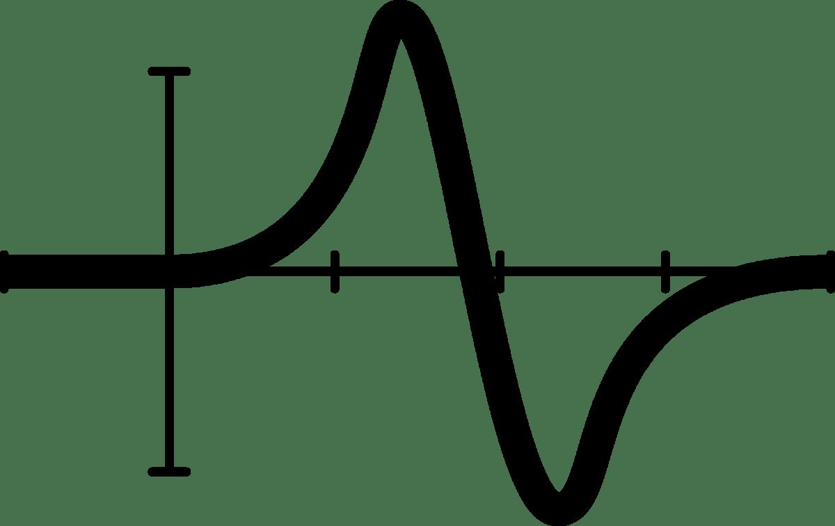 Apuntes y ejercicios resueltos de optimización de funciones