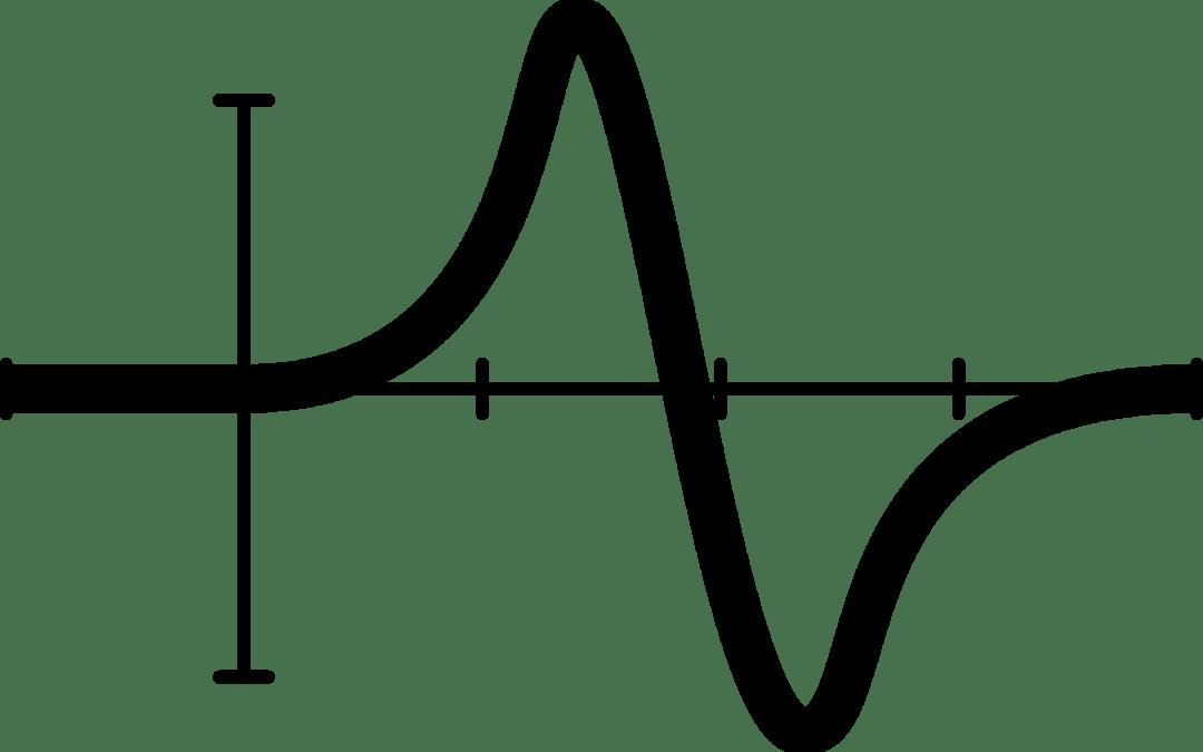 Felices los cuatro con estos ejercicios resueltos sobre aplicaciones de las derivadas