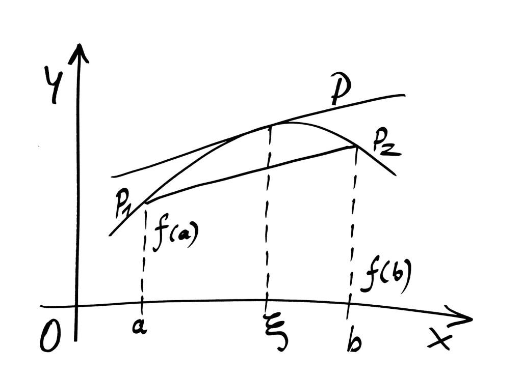 Aquí y ahora, los mejores apuntes y tablas de derivadas han llegado para quedarse