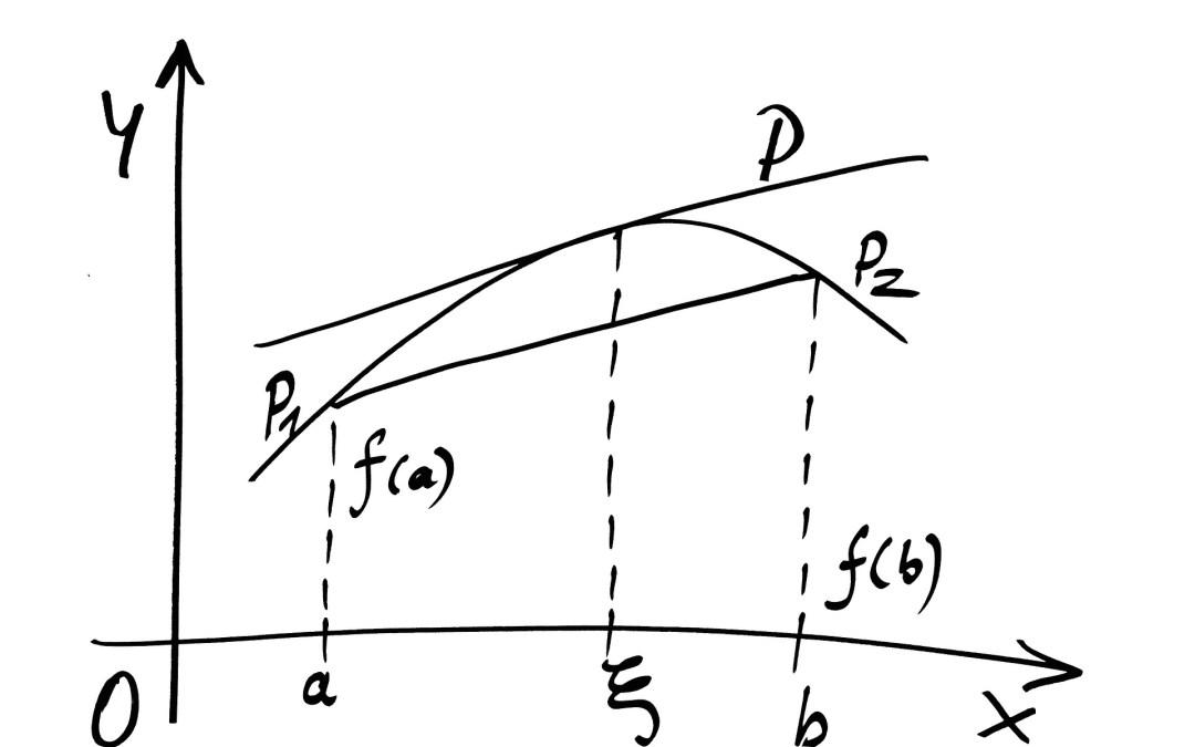 Rolle, Lagrange y L'Hôpital, los tres mosqueteros de las funciones derivables