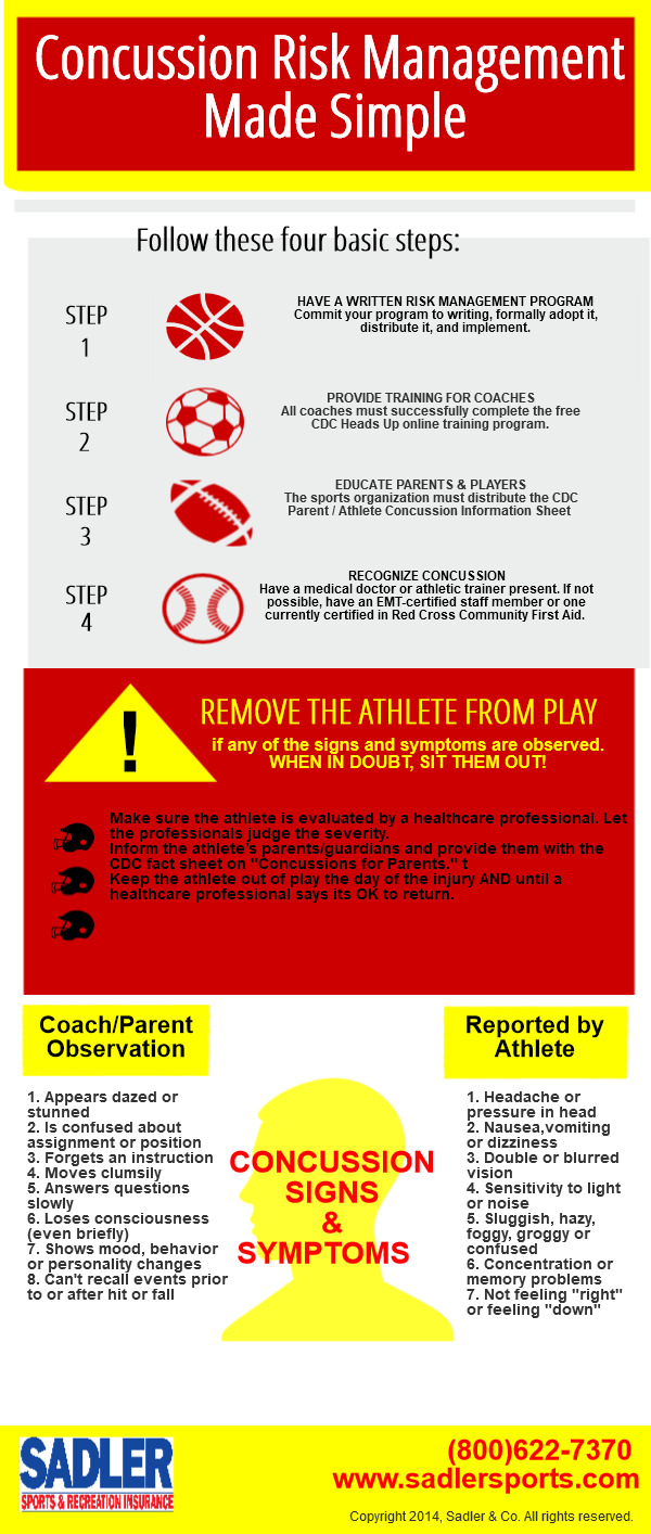 Infographic Concussion Warning Signs