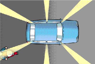 Car blindspots