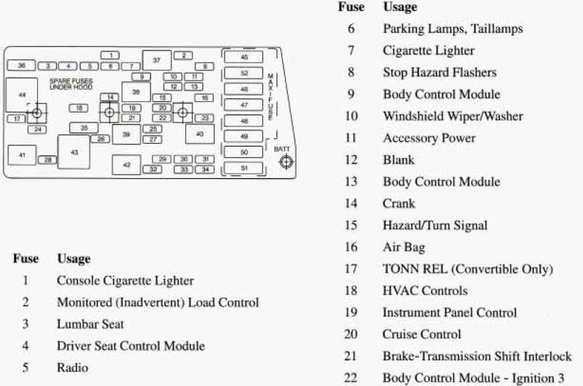 1987 vette fuse box   19 wiring diagram images