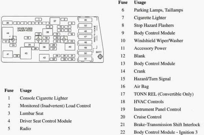 1987 vette fuse box 19 wiring diagram images wiring