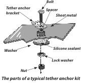 Retrofit TA Parts