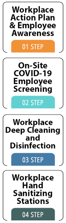 4 step action plan for worksafe program