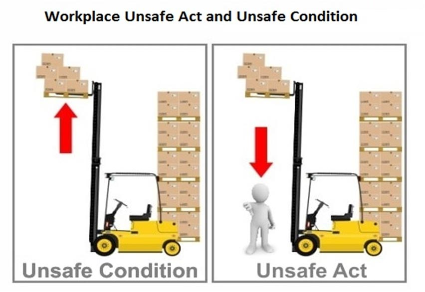 Unsafe Acts and Unsafe Conditions