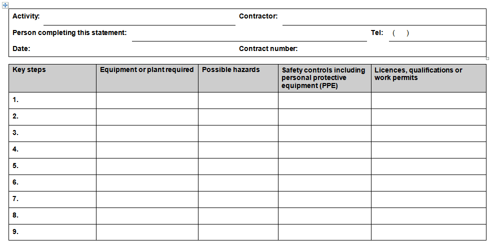 generic method statement template image search results