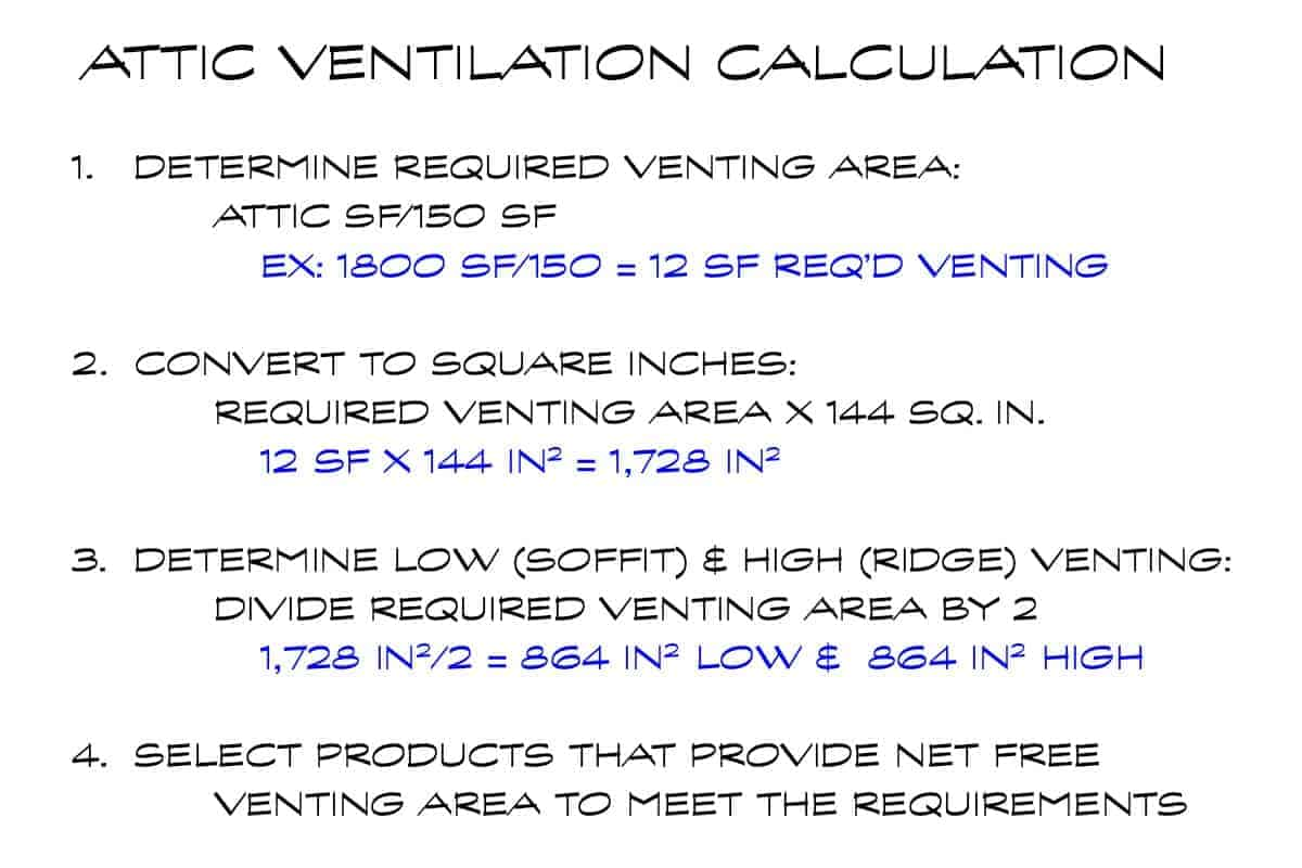 Diagram showing how to calculate attic ventilation