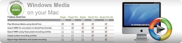 flip4mac codec audio video per vedere filmati wmv sul mac