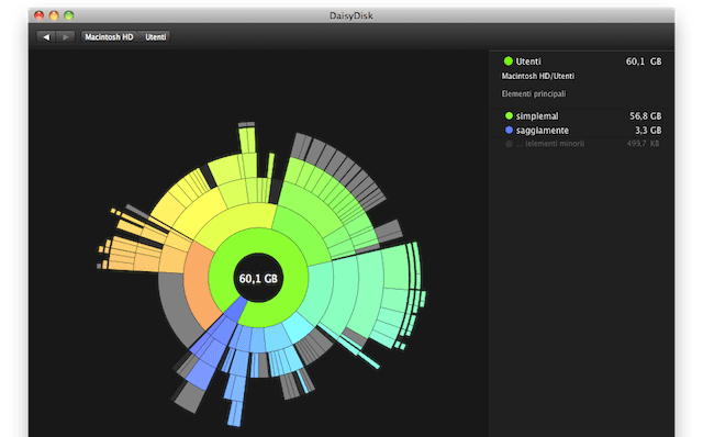daisydisk mappa interattiva hard disk