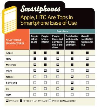 211085-smartphone_ease_606_original