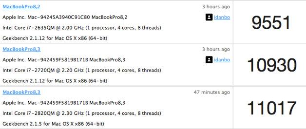 prestazioni-macbook-pro-2011