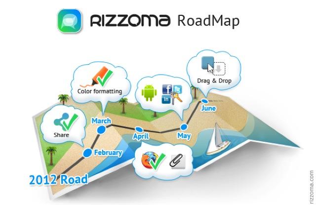 RoadMap_april_update