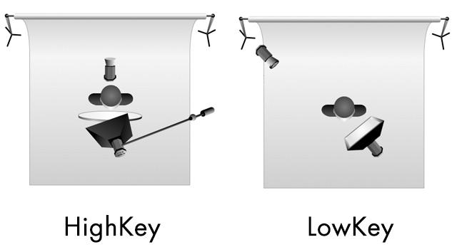 schemi-highkey-lowkey