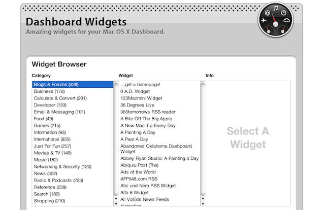 dashboardwidgets