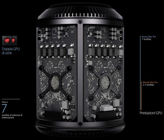 GPU-MacPro-AMD