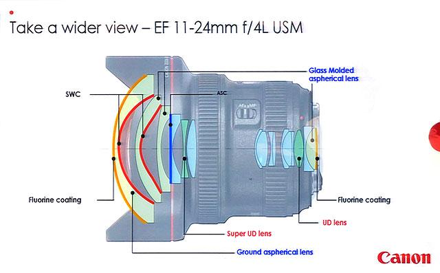 11-14-schema-ottico