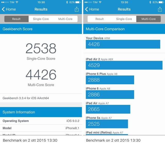 iphone6s-geekbench3