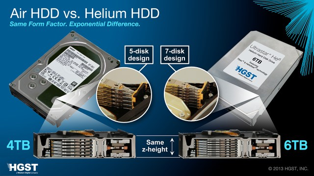 Air Vs Helium HDD