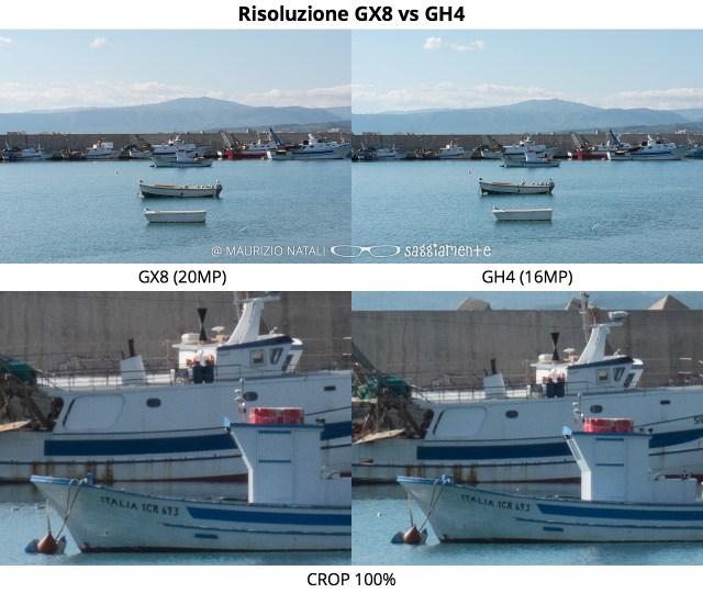 panasonic-gx8-esempio-res-vs-gh4