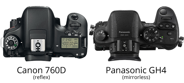 reflex-vs-mirrorless-apsc-vs-mft